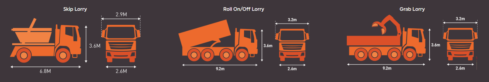 Skip Lorry Sizes